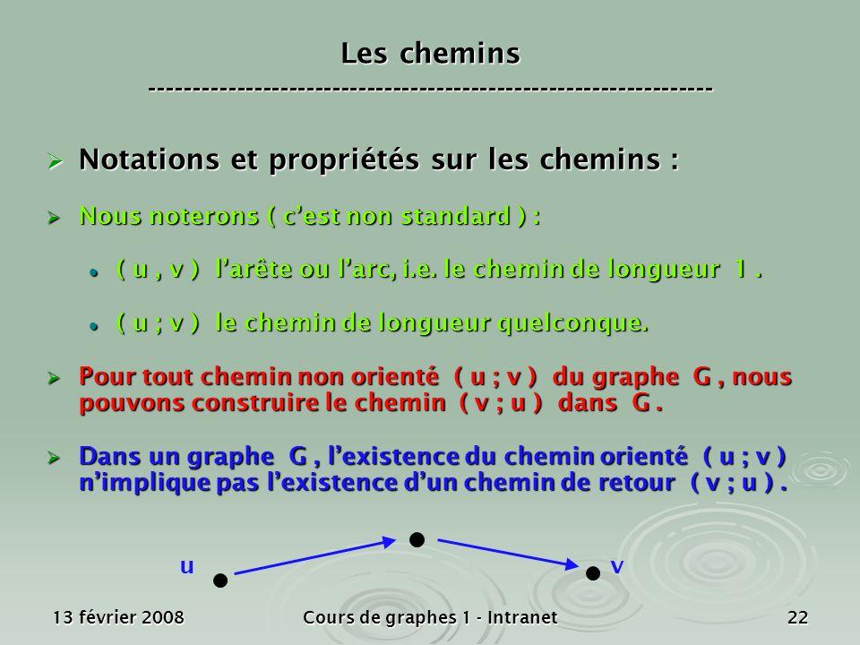 13 février 2008Cours de graphes 1 - Intranet22 Notations et propriétés sur les chemins : Notations et propriétés sur les chemins : Nous noterons ( ces