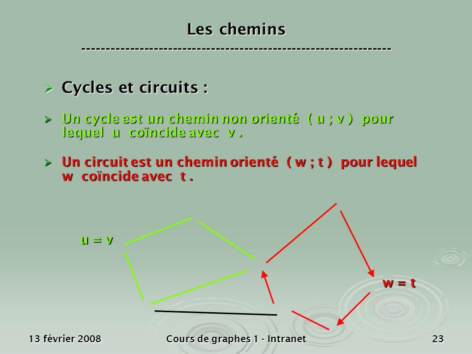 13 février 2008Cours de graphes 1 - Intranet23 Cycles et circuits : Cycles et circuits : Un cycle est un chemin non orienté ( u ; v ) pour lequel u co