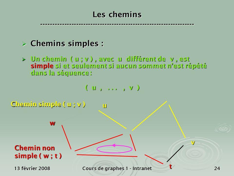 13 février 2008Cours de graphes 1 - Intranet24 Chemins simples : Chemins simples : Un chemin ( u ; v ), avec u différent de v, est simple si et seulem
