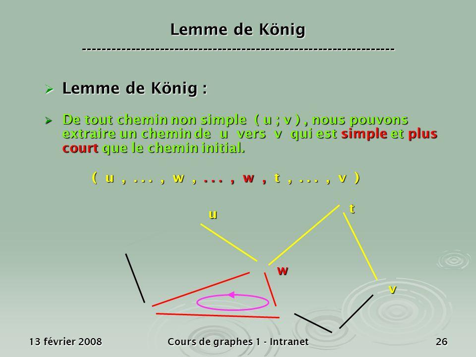 13 février 2008Cours de graphes 1 - Intranet26 Lemme de König : Lemme de König : De tout chemin non simple ( u ; v ), nous pouvons extraire un chemin