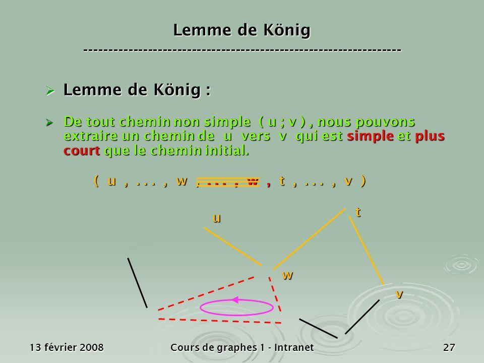 13 février 2008Cours de graphes 1 - Intranet27 Lemme de König : Lemme de König : De tout chemin non simple ( u ; v ), nous pouvons extraire un chemin