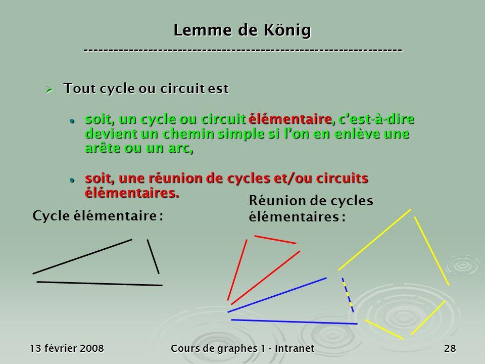 13 février 2008Cours de graphes 1 - Intranet28 Tout cycle ou circuit est Tout cycle ou circuit est soit, un cycle ou circuit élémentaire, cest-à-dire