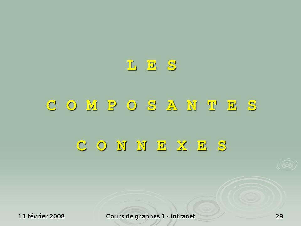 13 février 2008Cours de graphes 1 - Intranet29 L E S C O M P O S A N T E S C O N N E X E S