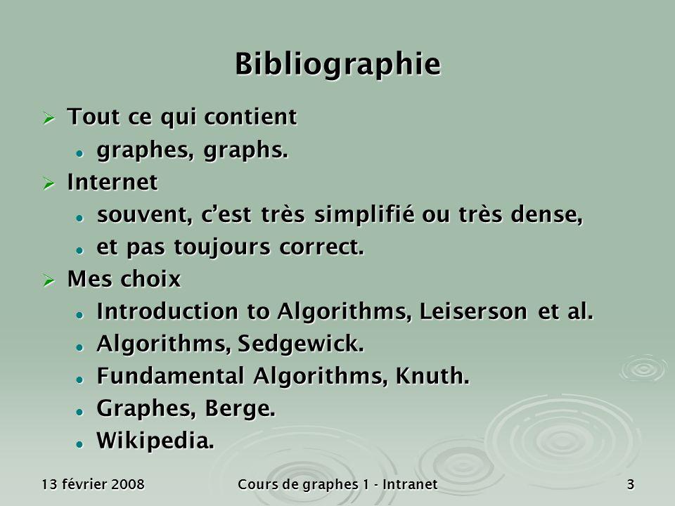 13 février 2008Cours de graphes 1 - Intranet3 Bibliographie Tout ce qui contient Tout ce qui contient graphes, graphs. graphes, graphs. Internet Inter