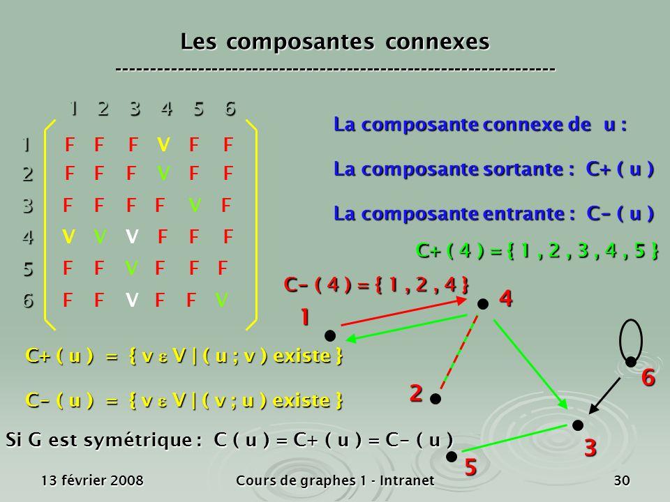 13 février 2008Cours de graphes 1 - Intranet3012 3 4 5 6 1 23456 V F F F F F V V V V V V V V FF FFF FF FF FFFF FF FF FF FF F La composante connexe de