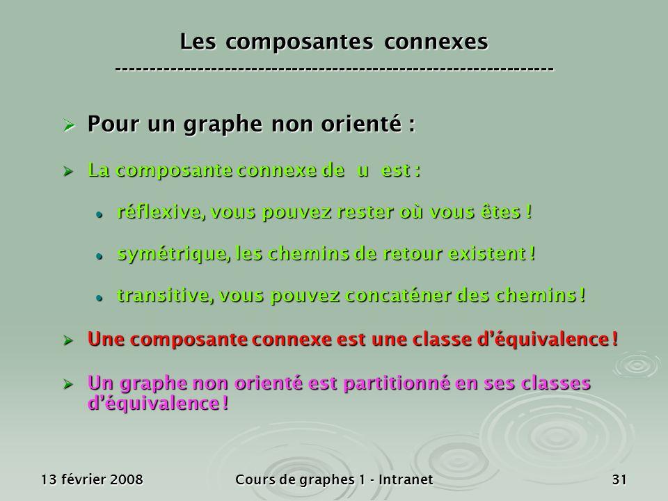 13 février 2008Cours de graphes 1 - Intranet31 Pour un graphe non orienté : Pour un graphe non orienté : La composante connexe de u est : La composant