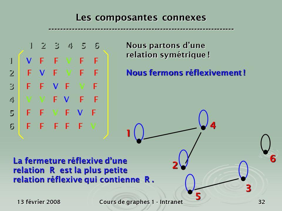 13 février 2008Cours de graphes 1 - Intranet32 1 2 4 3 5 612 3 4 5 6 1 23456 V V V V V V VFF FFF FF FF FFFF FF FF FF FF F F F Nous partons dune relati