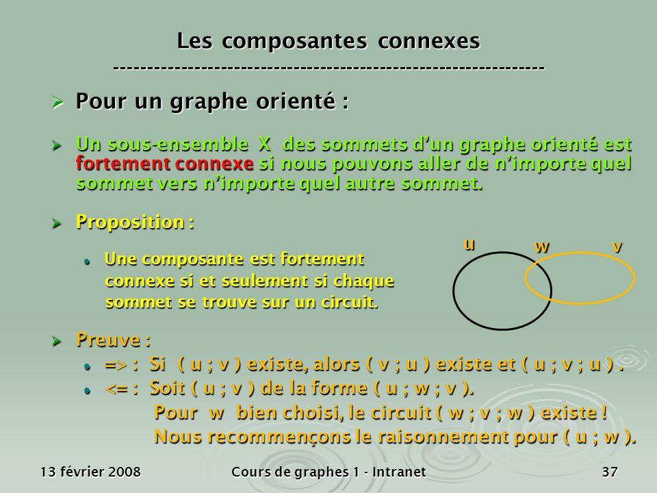 13 février 2008Cours de graphes 1 - Intranet37 Pour un graphe orienté : Pour un graphe orienté : Un sous-ensemble X des sommets dun graphe orienté est