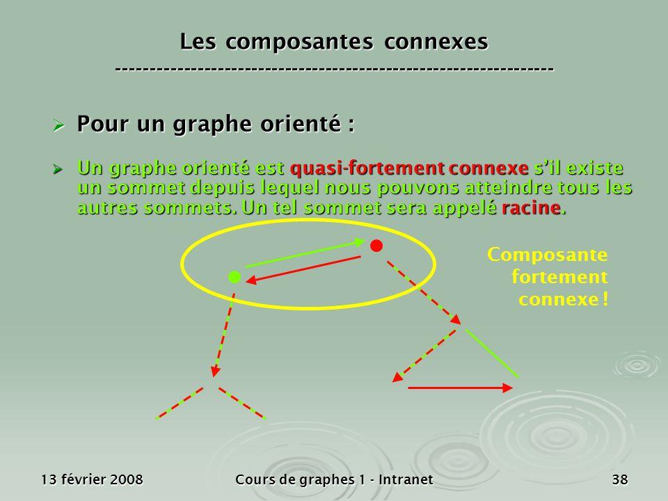 13 février 2008Cours de graphes 1 - Intranet38 Les composantes connexes ----------------------------------------------------------------- Composante f