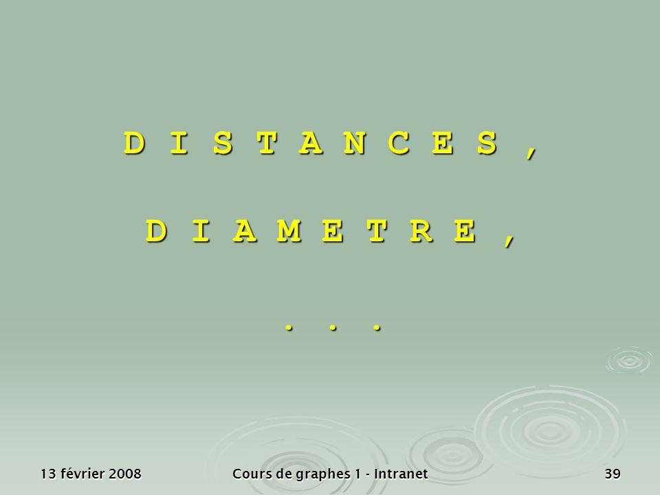 13 février 2008Cours de graphes 1 - Intranet39 D I S T A N C E S, D I A M E T R E,...