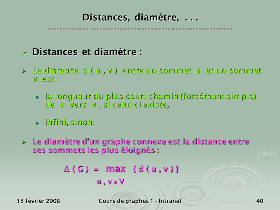 13 février 2008Cours de graphes 1 - Intranet40 Distances et diamètre : Distances et diamètre : La distance d ( u, v ) entre un sommet u et un sommet v