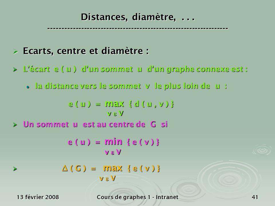 13 février 2008Cours de graphes 1 - Intranet41 Ecarts, centre et diamètre : Ecarts, centre et diamètre : Lécart e ( u ) dun sommet u dun graphe connex