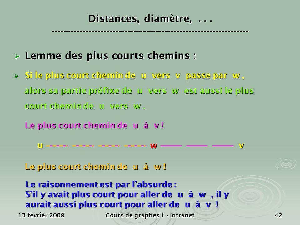 13 février 2008Cours de graphes 1 - Intranet42 Lemme des plus courts chemins : Lemme des plus courts chemins : Si le plus court chemin de u vers v pas