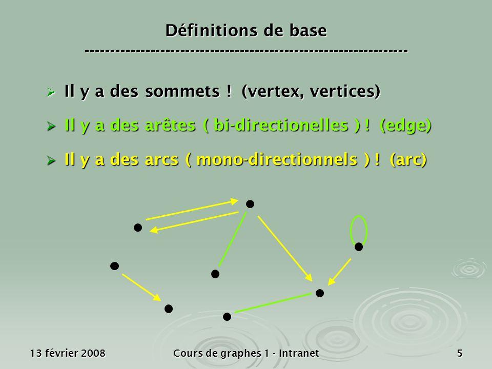 13 février 2008Cours de graphes 1 - Intranet5 Il y a des sommets ! (vertex, vertices) Il y a des sommets ! (vertex, vertices) Il y a des arêtes ( bi-d