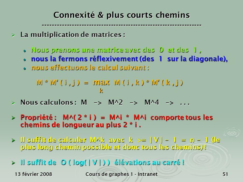 13 février 2008Cours de graphes 1 - Intranet51 La multiplication de matrices : La multiplication de matrices : Nous prenons une matrice avec des 0 et