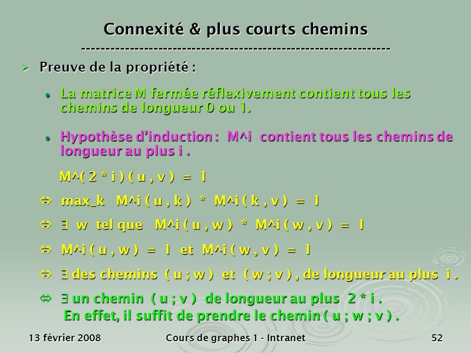 13 février 2008Cours de graphes 1 - Intranet52 Preuve de la propriété : Preuve de la propriété : La matrice M fermée réflexivement contient tous les c