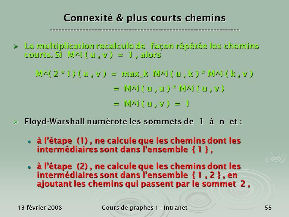 13 février 2008Cours de graphes 1 - Intranet55 La multiplication recalcule de façon répétée les chemins courts. Si M^i ( u, v ) = 1, alors La multipli