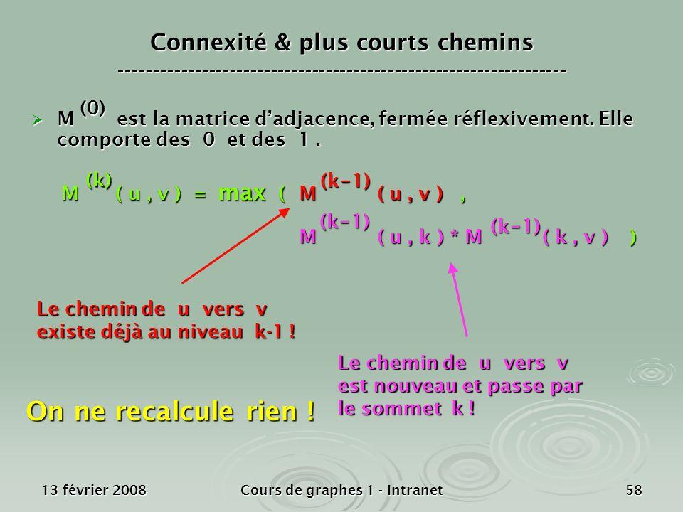 13 février 2008Cours de graphes 1 - Intranet58 M est la matrice dadjacence, fermée réflexivement. Elle comporte des 0 et des 1. M est la matrice dadja