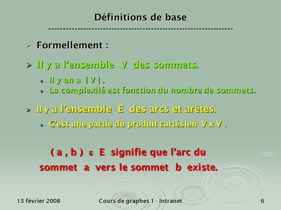 13 février 2008Cours de graphes 1 - Intranet6 Formellement : Formellement : Il y a lensemble V des sommets. Il y a lensemble V des sommets. Il y en a