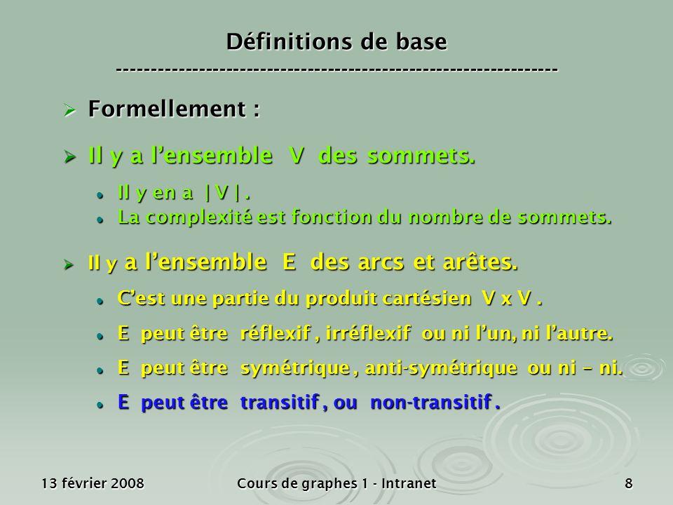 13 février 2008Cours de graphes 1 - Intranet8 Formellement : Formellement : Il y a lensemble V des sommets. Il y a lensemble V des sommets. Il y en a