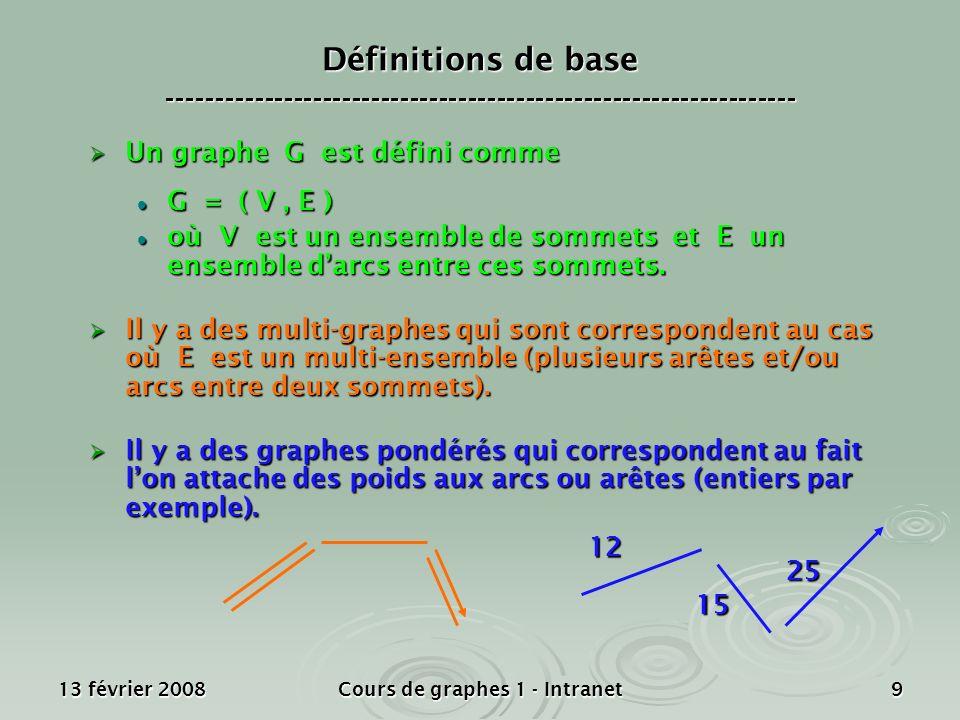 13 février 2008Cours de graphes 1 - Intranet9 Un graphe G est défini comme Un graphe G est défini comme G = ( V, E ) G = ( V, E ) où V est un ensemble