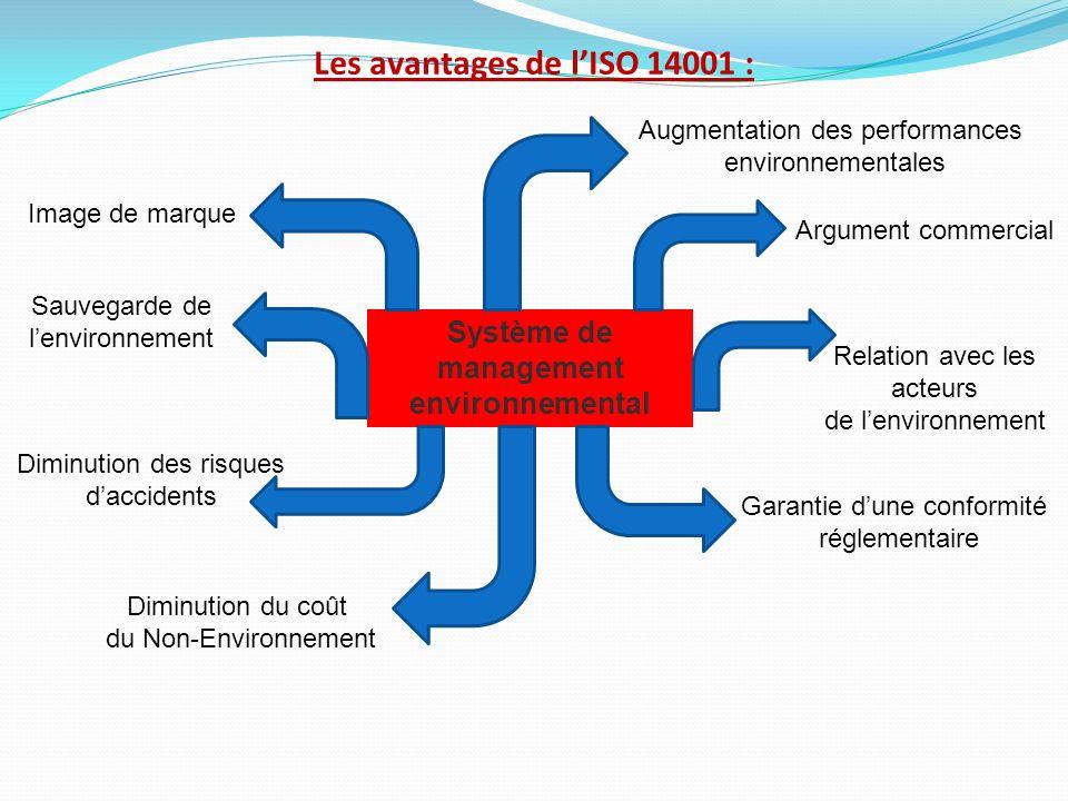 Les avantages de lISO 14001 : Système de management environnemental Image de marque Sauvegarde de lenvironnement Diminution des risques daccidents Gar