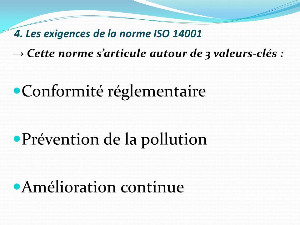 4. Les exigences de la norme ISO 14001 Cette norme sarticule autour de 3 valeurs-clés : Conformité réglementaire Prévention de la pollution Améliorati