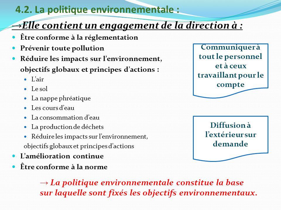 4.2. La politique environnementale : Elle contient un engagement de la direction à : Être conforme à la réglementation Prévenir toute pollution Réduir