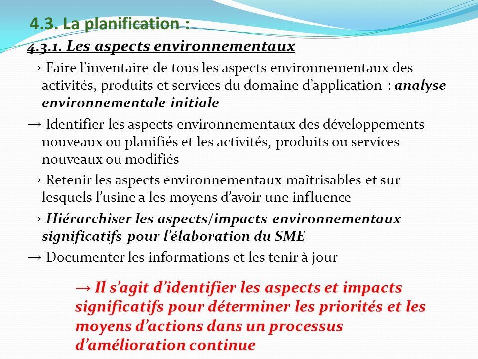 4.3. La planification : 4.3.1. Les aspects environnementaux Faire linventaire de tous les aspects environnementaux des activités, produits et services