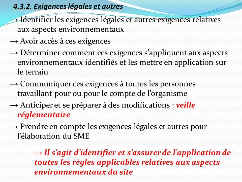 4.3.2. Exigences légales et autres Identifier les exigences légales et autres exigences relatives aux aspects environnementaux Avoir accès à ces exige