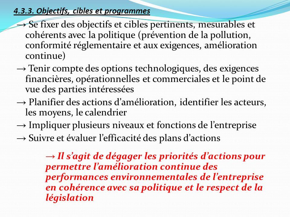 4.3.3. Objectifs, cibles et programmes Se fixer des objectifs et cibles pertinents, mesurables et cohérents avec la politique (prévention de la pollut
