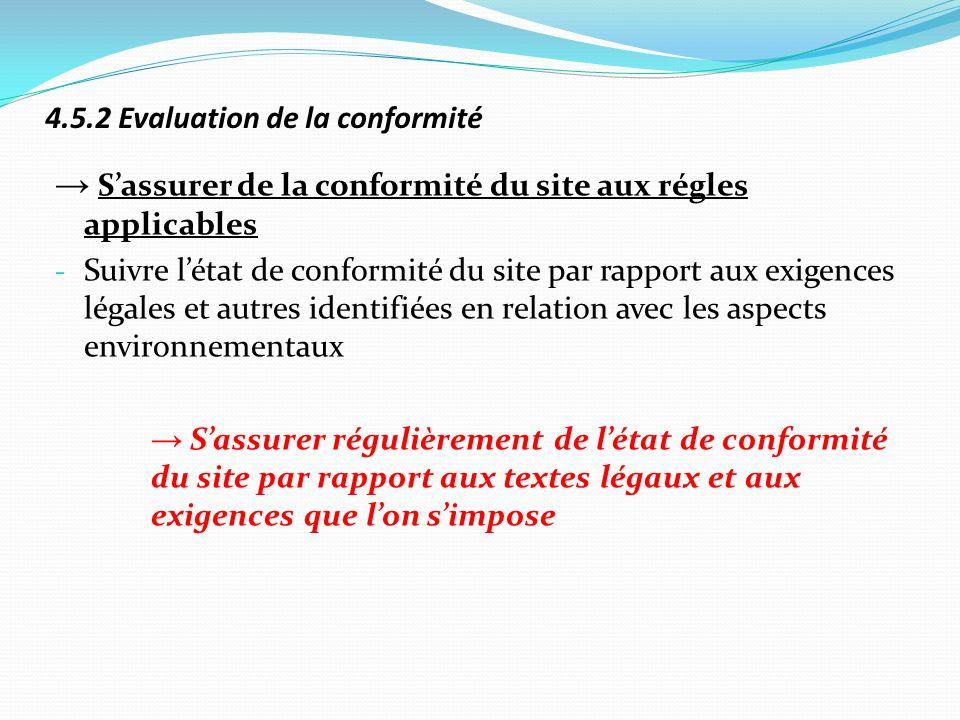 4.5.2 Evaluation de la conformité Sassurer de la conformité du site aux régles applicables - Suivre létat de conformité du site par rapport aux exigen