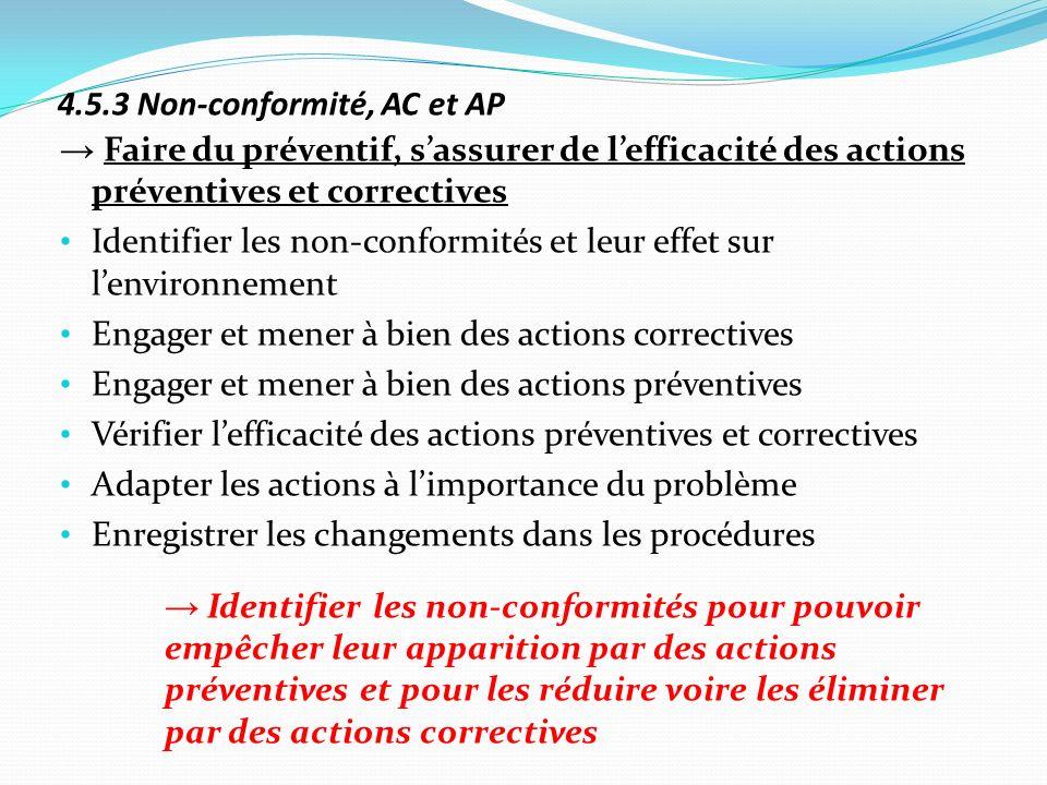4.5.3 Non-conformité, AC et AP Faire du préventif, sassurer de lefficacité des actions préventives et correctives Identifier les non-conformités et le