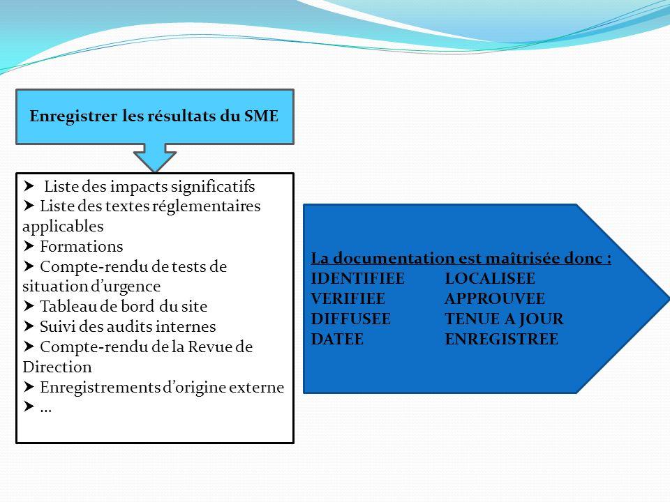 Enregistrer les résultats du SME Liste des impacts significatifs Liste des textes réglementaires applicables Formations Compte-rendu de tests de situa