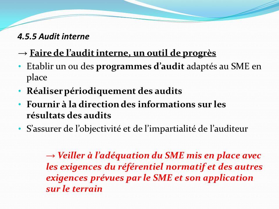 4.5.5 Audit interne Faire de laudit interne, un outil de progrès Etablir un ou des programmes daudit adaptés au SME en place Réaliser périodiquement d