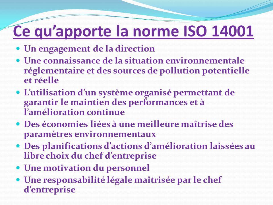 Ce quapporte la norme ISO 14001 Un engagement de la direction Une connaissance de la situation environnementale réglementaire et des sources de pollut