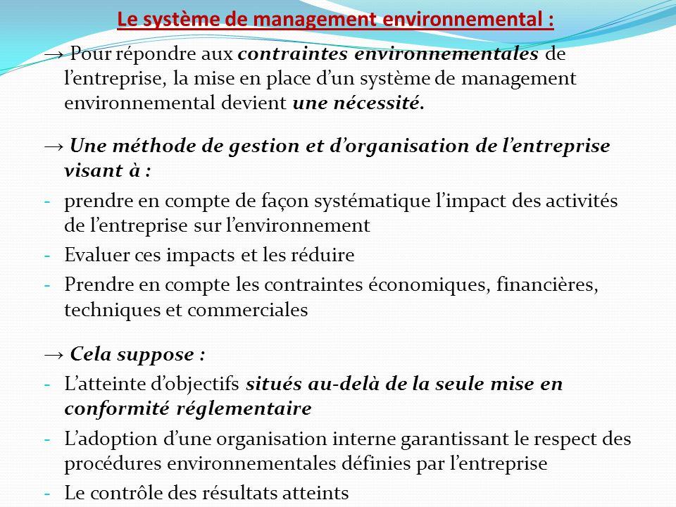 Les outils de management : DomaineTitreDescriptif SITE INDUSTRIEL Eco-audit (Règlement Européen) Analyse environnementale Système de management environnemental Déclaration environnementale Vérification par un vérificateur environnemental agréé ISO 14001 (Norme Internationale) Système de management environnemental Pas de déclaration environnementale Certification par tierce personne Diagnostic Etats des lieux des impacts environnement Pas de labellisation Audit de sol Evaluation des atteintes à lenvironnement limitées aux sols et sous sols PROCEDESTechnologies propres Recherche de procédés industriels moins polluants PRODUITS A.C.V Analyse du cycle de vie du produit Ecolabels Labellisation du produit (NF environnement ou éco-label européen) Ecoproduits Concept écologique de produits