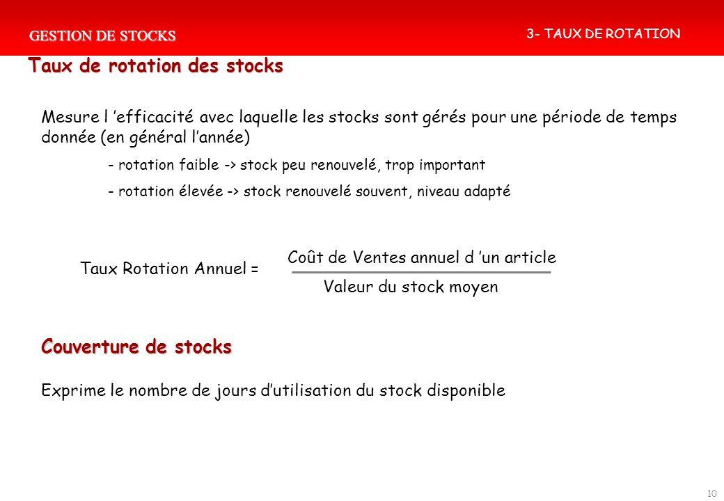 GESTION DE STOCKS 10 Mesure l efficacité avec laquelle les stocks sont gérés pour une période de temps donnée (en général lannée) - rotation faible ->