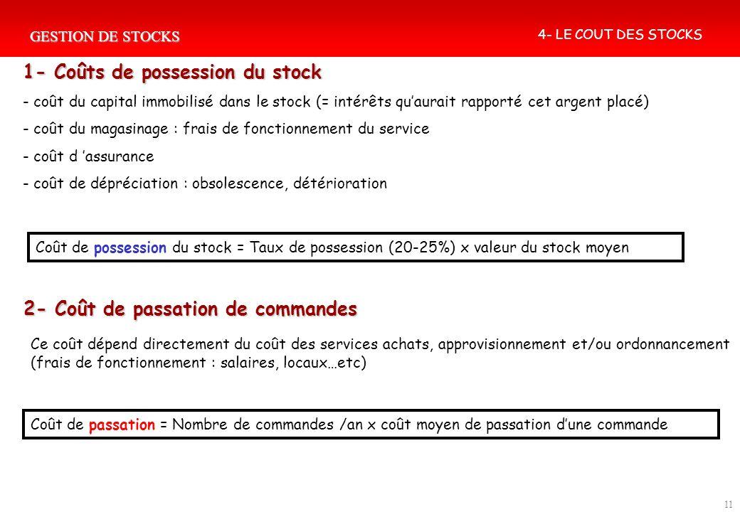 GESTION DE STOCKS 11 1- Coûts de possession du stock - coût du capital immobilisé dans le stock (= intérêts quaurait rapporté cet argent placé) - coût