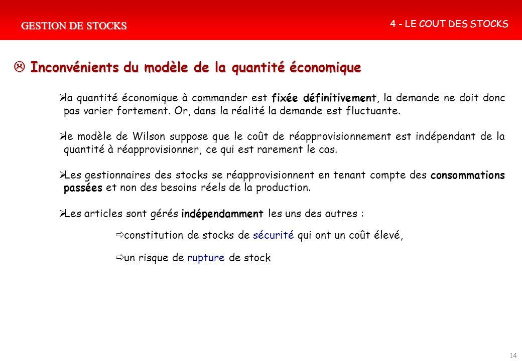GESTION DE STOCKS 14 Inconvénients du modèle de la quantité économique Inconvénients du modèle de la quantité économique la quantité économique à comm