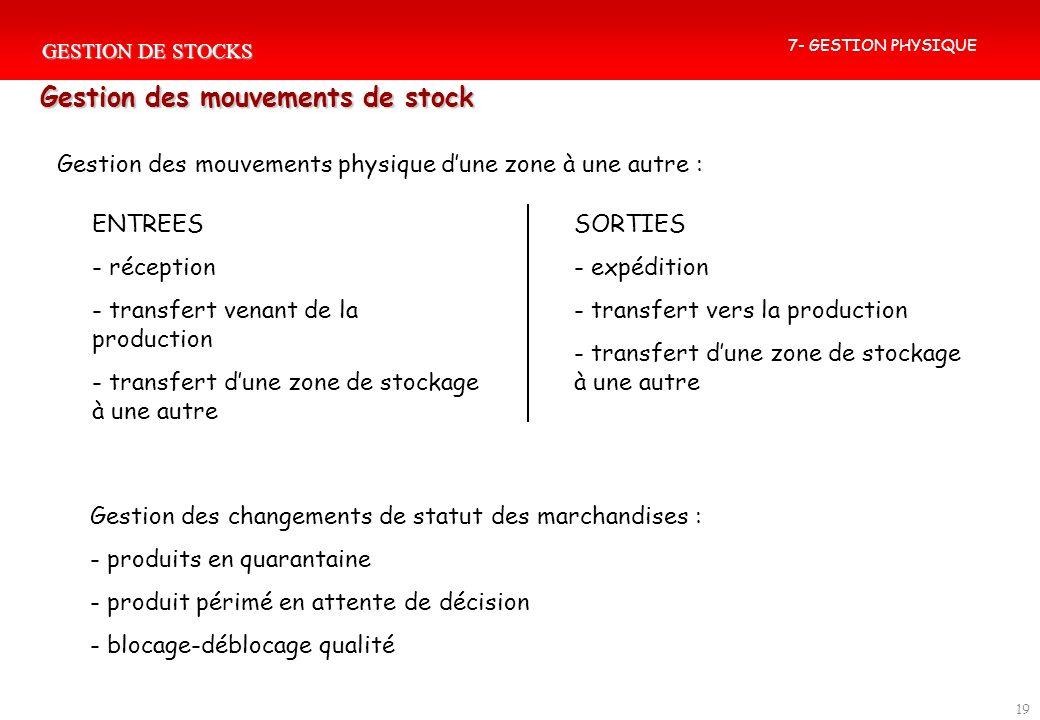 GESTION DE STOCKS 19 Gestion des mouvements de stock Gestion des mouvements physique dune zone à une autre : ENTREES - réception - transfert venant de