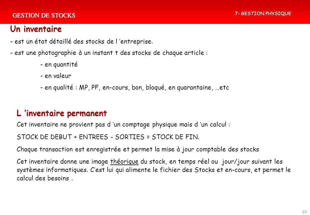 GESTION DE STOCKS 20 Un inventaire - est un état détaillé des stocks de l entreprise. - est une photographie à un instant t des stocks de chaque artic