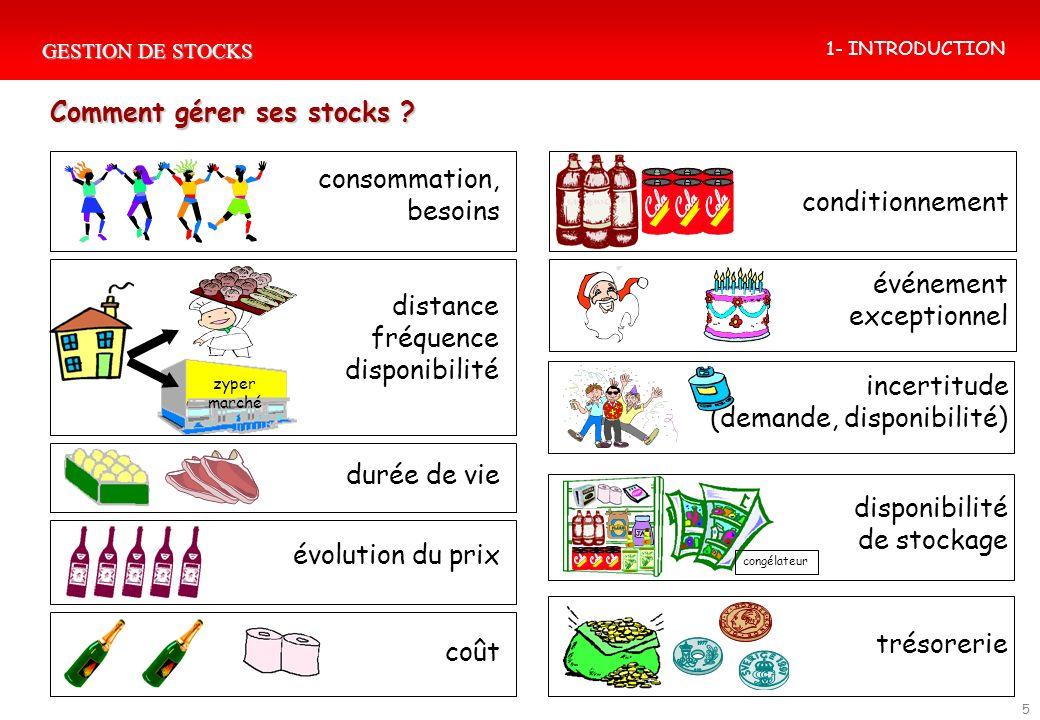 GESTION DE STOCKS 6 Comment stocker .Où stocker .