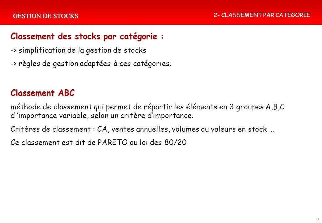 GESTION DE STOCKS 9 Classement des stocks par catégorie : -> simplification de la gestion de stocks -> règles de gestion adaptées à ces catégories. Cl