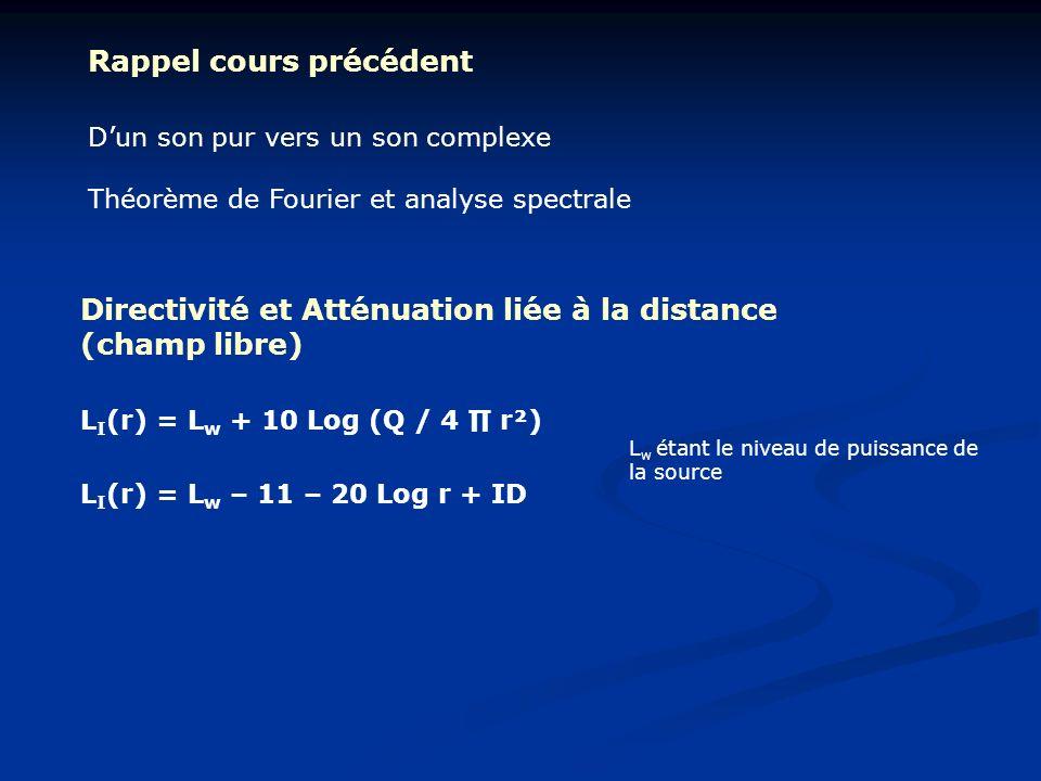 Champ Direct et Champ Réverbéré R = « Constante R du local » Si le local est réverbérant, α est faible, R est petit et R = A L I (r) = L w + 10 Log ((Q / 4 r²)+ 4/R) R = α S / (1- α) Q / 4 r² = 4/R => DC = ¼ (RQ/ ) -1/2 Rayon de réverbération (ou Distance critique) :