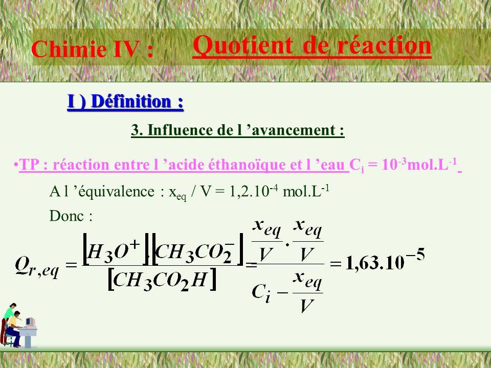 Chimie IV : Quotient de réaction I ) Définition : 2. Transformations inverses : Vérification expérimentale Réaction de précipitation de l iodate d arg