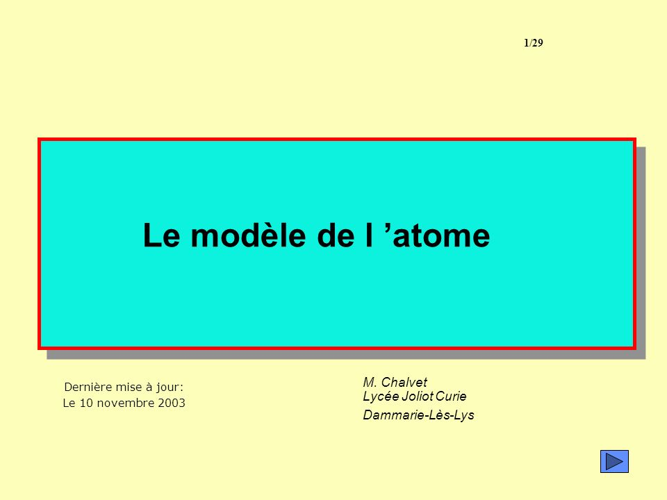 Le modèle de l atome M.