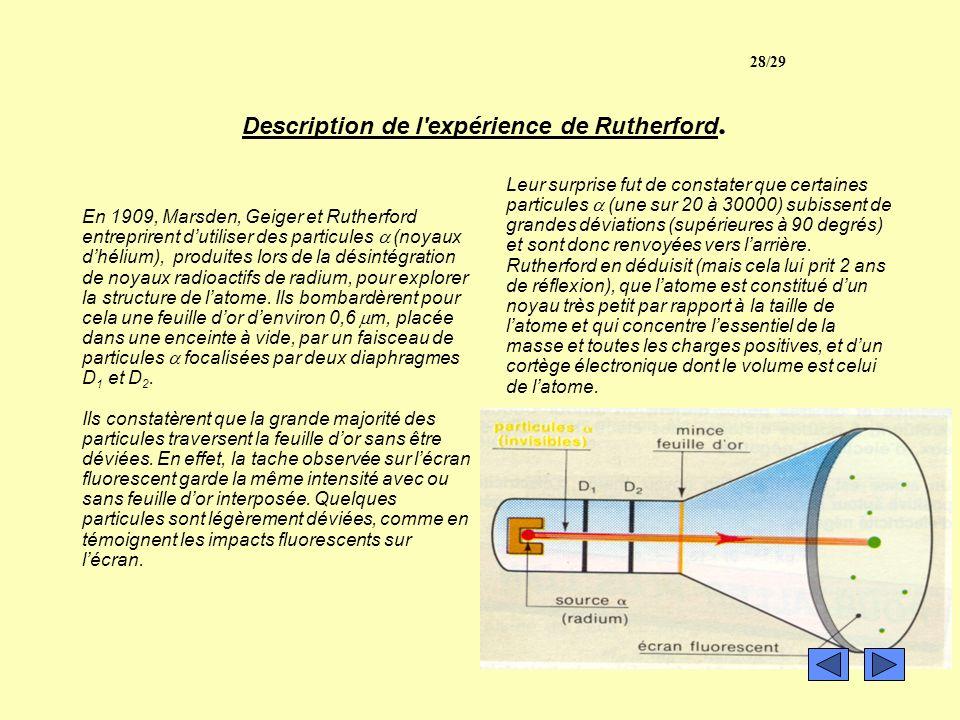 IV. Qui a eu lidée de latome? 3- Les expériences de Thomson et de Rutherford. électronsEn 1902 Thomson montre la présence de particules chargées négat
