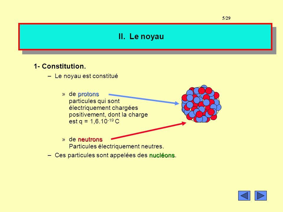 III- Les électrons 2- Nombre d électrons.Un atome est électriquement neutre.
