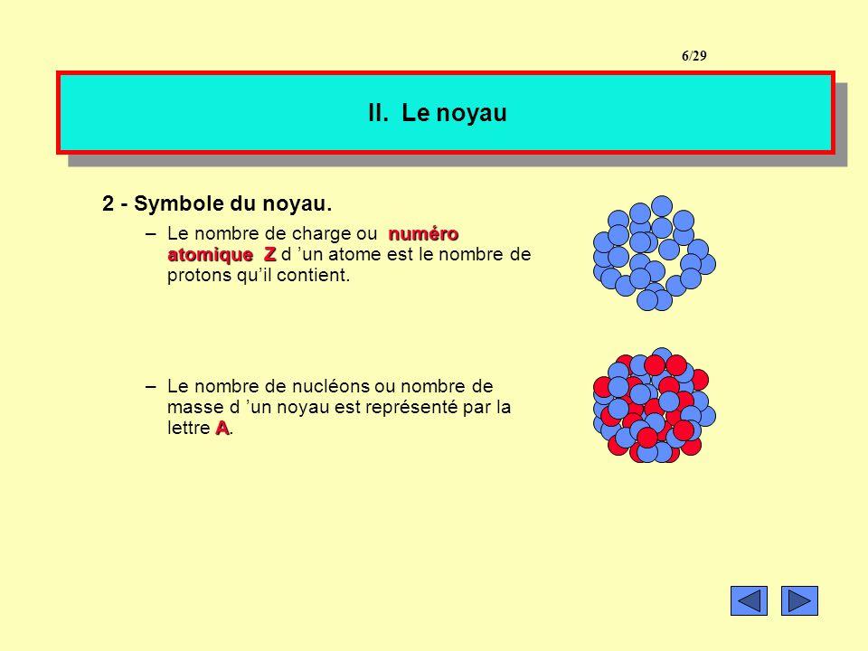 II. Le noyau 1- Constitution. –Le noyau est constitué protons »de protons particules qui sont électriquement chargées positivement, dont la charge est